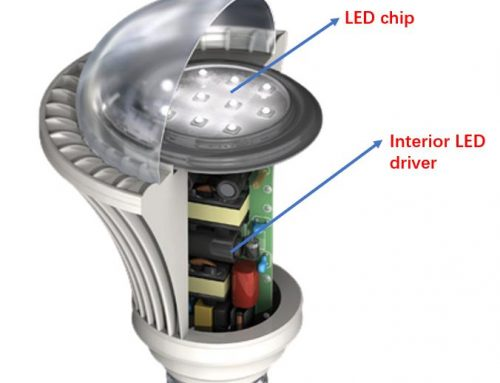 Why are LED lights more energy efficient than traditional incandescent, ESL?