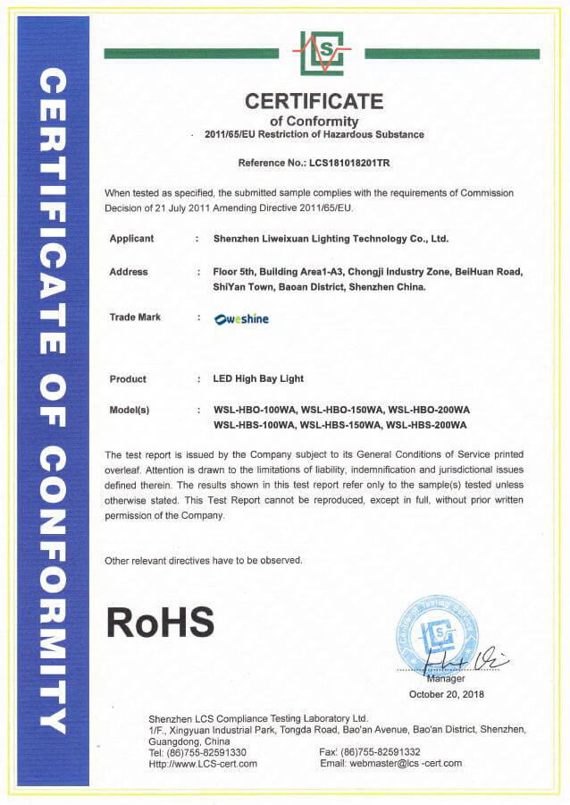 ROHS HBO HBS